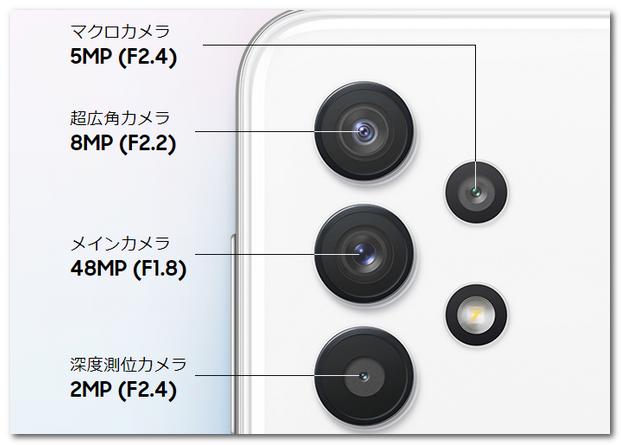 Galaxy A32 5g-カメラ